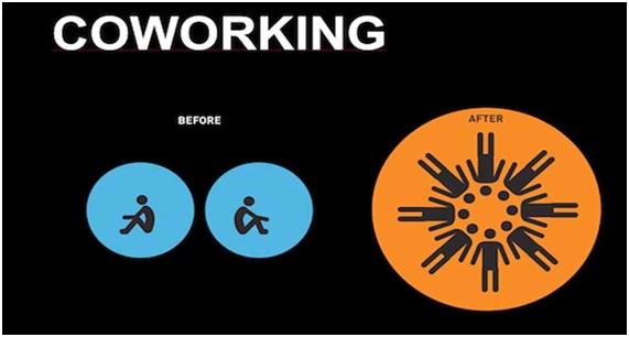 ¡El coworking tiene su historia...!